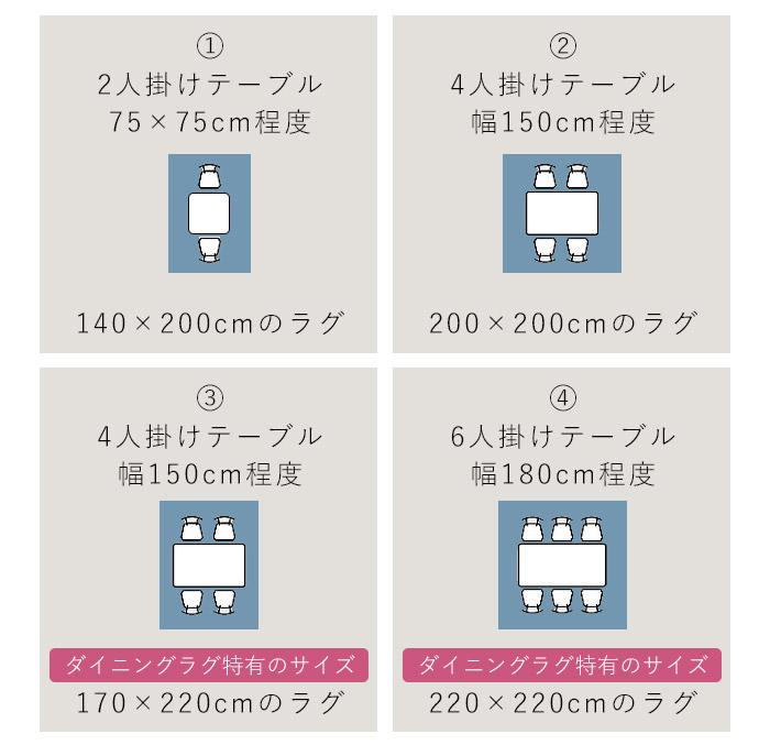 ダイニングラグのサイズ