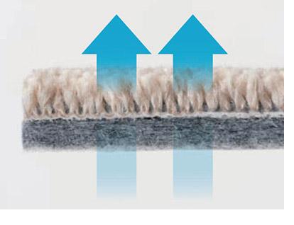 適度な通気性があるため、寒い時にも床の結露の心配がありません。